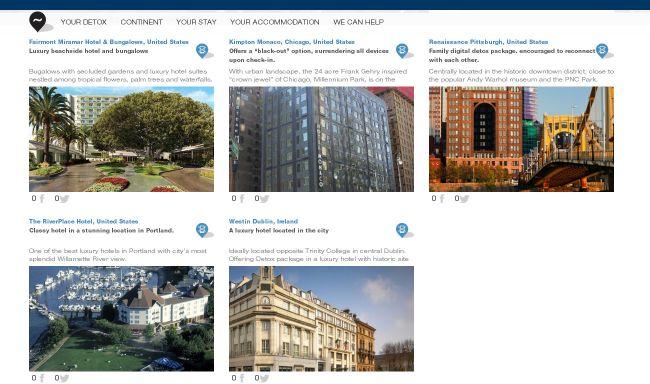 Listado de hoteles 2