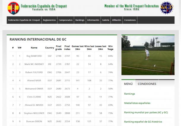 Ranking automátizado de jugadores de Croquet